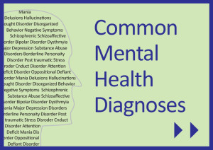 common diagnosis2 Oct 16
